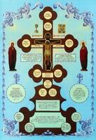 Широкоформатная икона 12 добродетелей